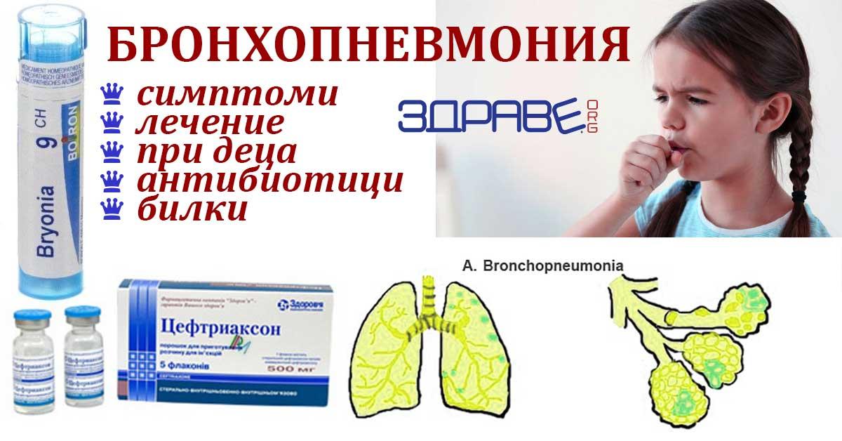 симптоми на бронхопневмония, температура, кашлица, възпаление на бял дроб